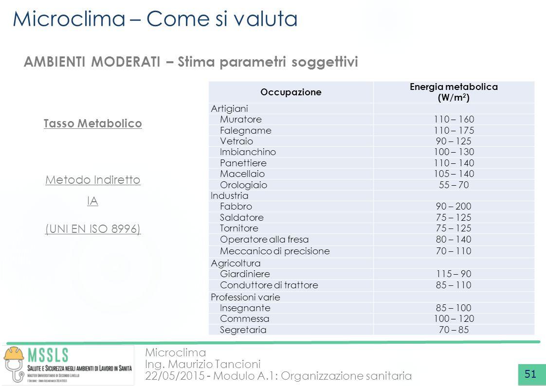 Microclima Ing. Maurizio Tancioni 22/05/2015 - Modulo A.1: Organizzazione sanitaria Microclima – Come si valuta 51 AMBIENTI MODERATI – Stima parametri