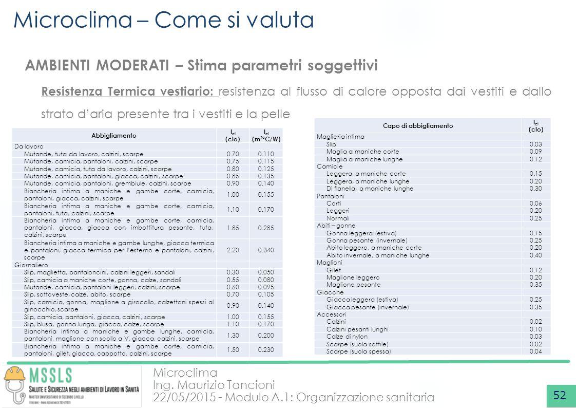 Microclima Ing. Maurizio Tancioni 22/05/2015 - Modulo A.1: Organizzazione sanitaria Microclima – Come si valuta 52 AMBIENTI MODERATI – Stima parametri