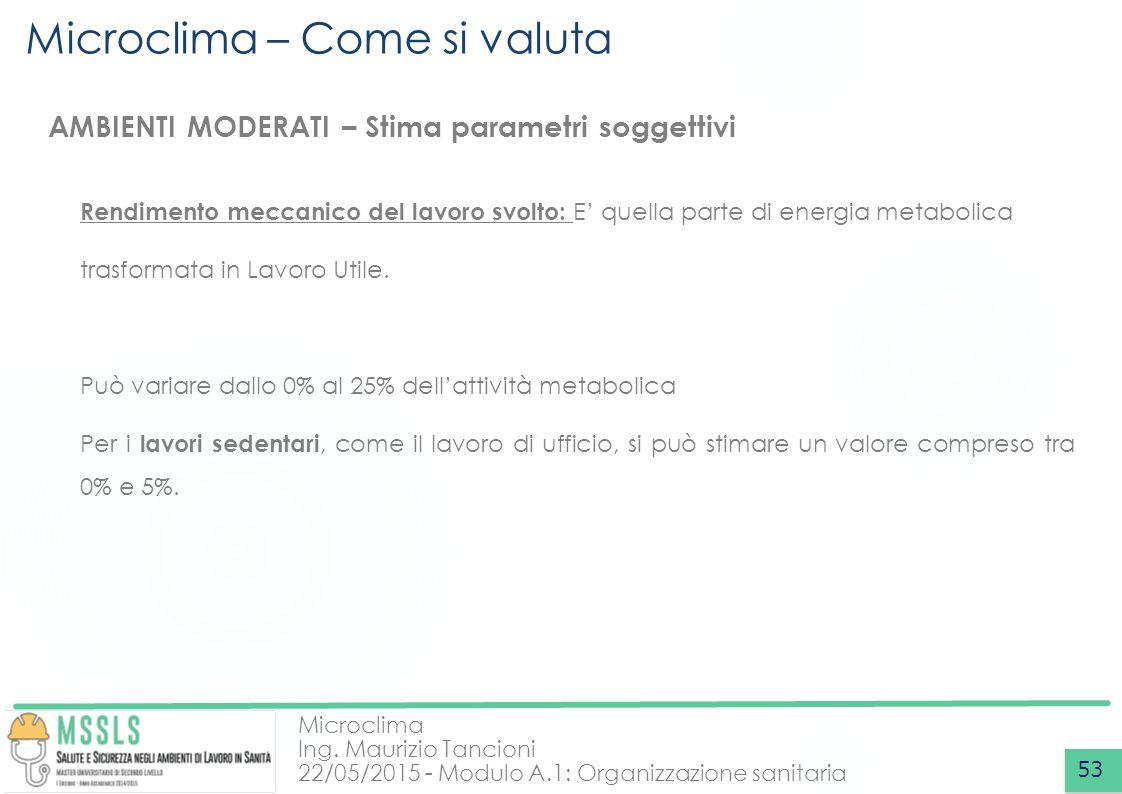 Microclima Ing. Maurizio Tancioni 22/05/2015 - Modulo A.1: Organizzazione sanitaria Microclima – Come si valuta 53 AMBIENTI MODERATI – Stima parametri