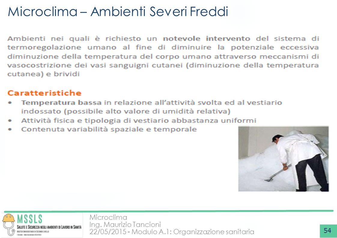 Microclima Ing. Maurizio Tancioni 22/05/2015 - Modulo A.1: Organizzazione sanitaria 54 Microclima – Ambienti Severi Freddi
