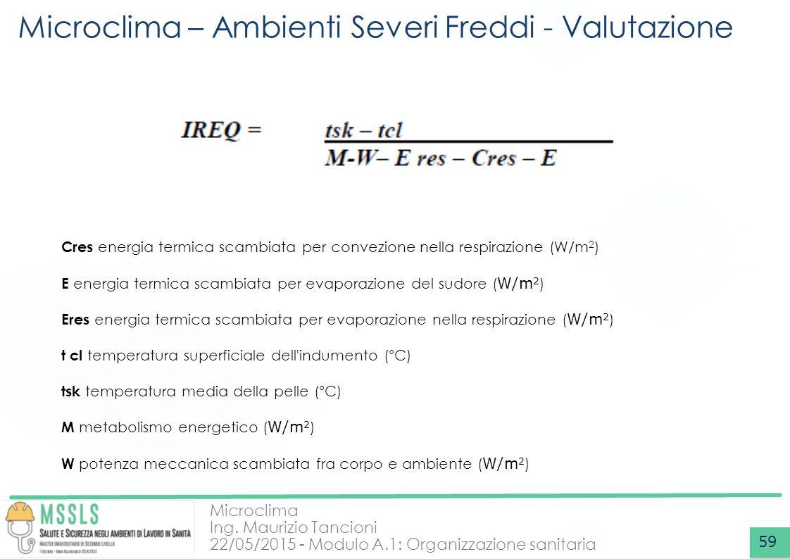 Microclima Ing. Maurizio Tancioni 22/05/2015 - Modulo A.1: Organizzazione sanitaria Microclima – Ambienti Severi Freddi - Valutazione 59 Cres energia