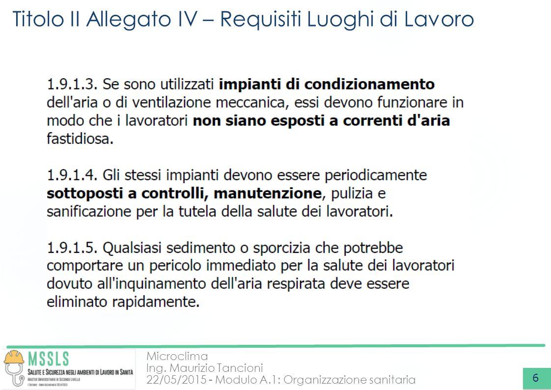 Microclima Ing. Maurizio Tancioni 22/05/2015 - Modulo A.1: Organizzazione sanitaria Titolo II Allegato IV – Requisiti Luoghi di Lavoro 6