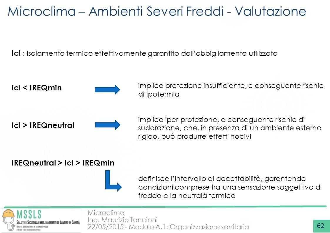 Microclima Ing. Maurizio Tancioni 22/05/2015 - Modulo A.1: Organizzazione sanitaria Microclima – Ambienti Severi Freddi - Valutazione 62 Icl : isolame