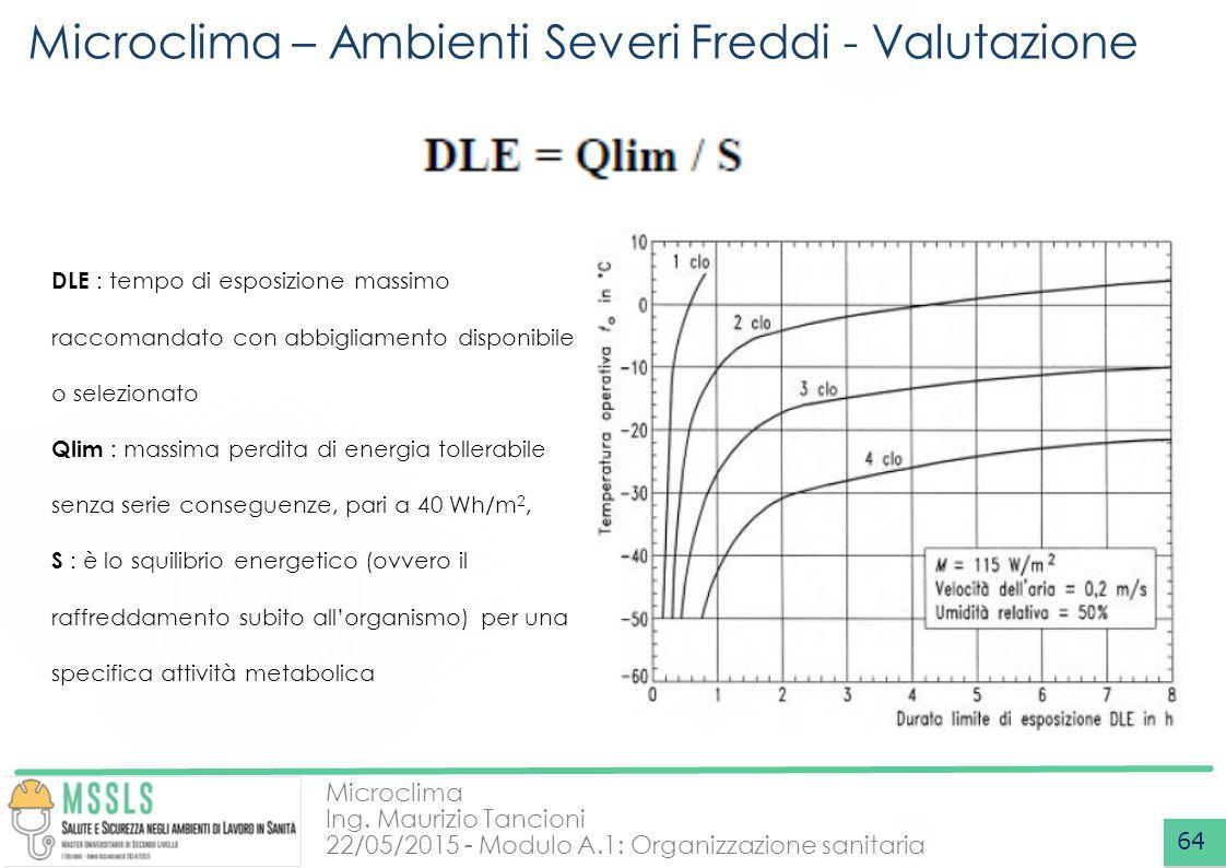 Microclima Ing. Maurizio Tancioni 22/05/2015 - Modulo A.1: Organizzazione sanitaria Microclima – Ambienti Severi Freddi - Valutazione 64 DLE : tempo d