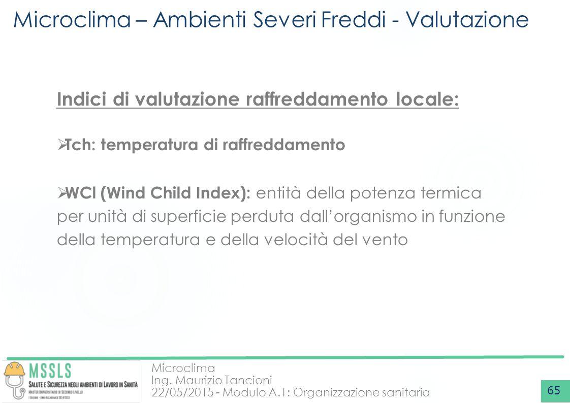 Microclima Ing. Maurizio Tancioni 22/05/2015 - Modulo A.1: Organizzazione sanitaria Microclima – Ambienti Severi Freddi - Valutazione 65 Indici di val