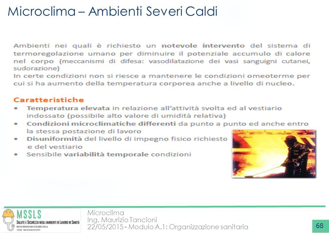 Microclima Ing. Maurizio Tancioni 22/05/2015 - Modulo A.1: Organizzazione sanitaria Microclima – Ambienti Severi Caldi 68