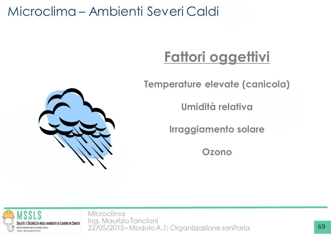 Microclima Ing. Maurizio Tancioni 22/05/2015 - Modulo A.1: Organizzazione sanitaria Microclima – Ambienti Severi Caldi 69 Fattori oggettivi Temperatur