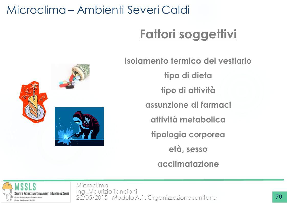 Microclima Ing. Maurizio Tancioni 22/05/2015 - Modulo A.1: Organizzazione sanitaria Microclima – Ambienti Severi Caldi 70 Fattori soggettivi isolament