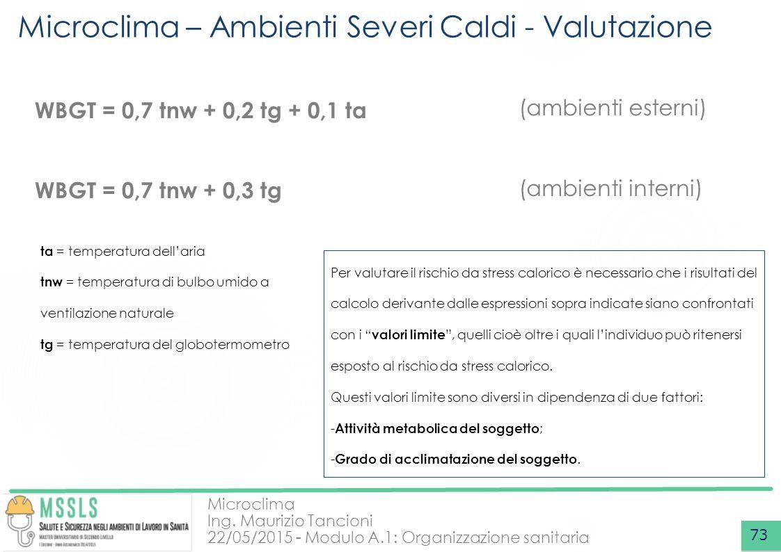 Microclima Ing. Maurizio Tancioni 22/05/2015 - Modulo A.1: Organizzazione sanitaria Microclima – Ambienti Severi Caldi - Valutazione 73 WBGT = 0,7 tnw