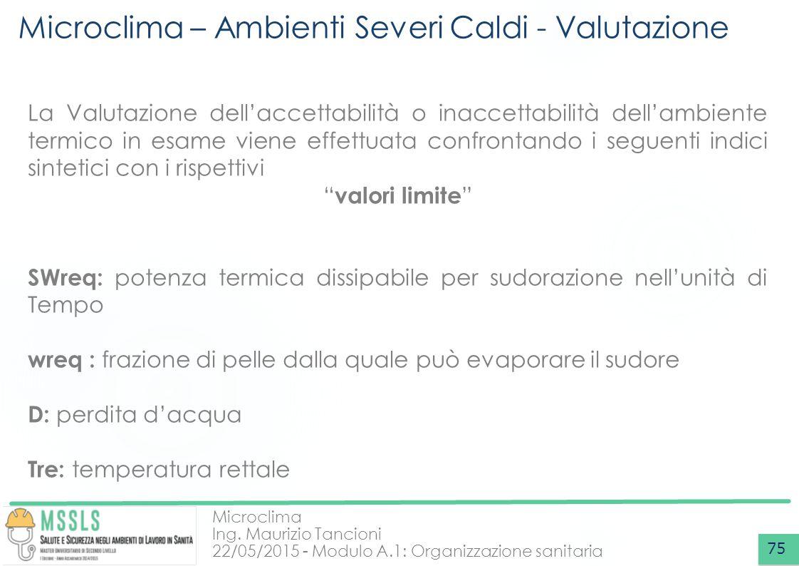 Microclima Ing. Maurizio Tancioni 22/05/2015 - Modulo A.1: Organizzazione sanitaria Microclima – Ambienti Severi Caldi - Valutazione 75 La Valutazione