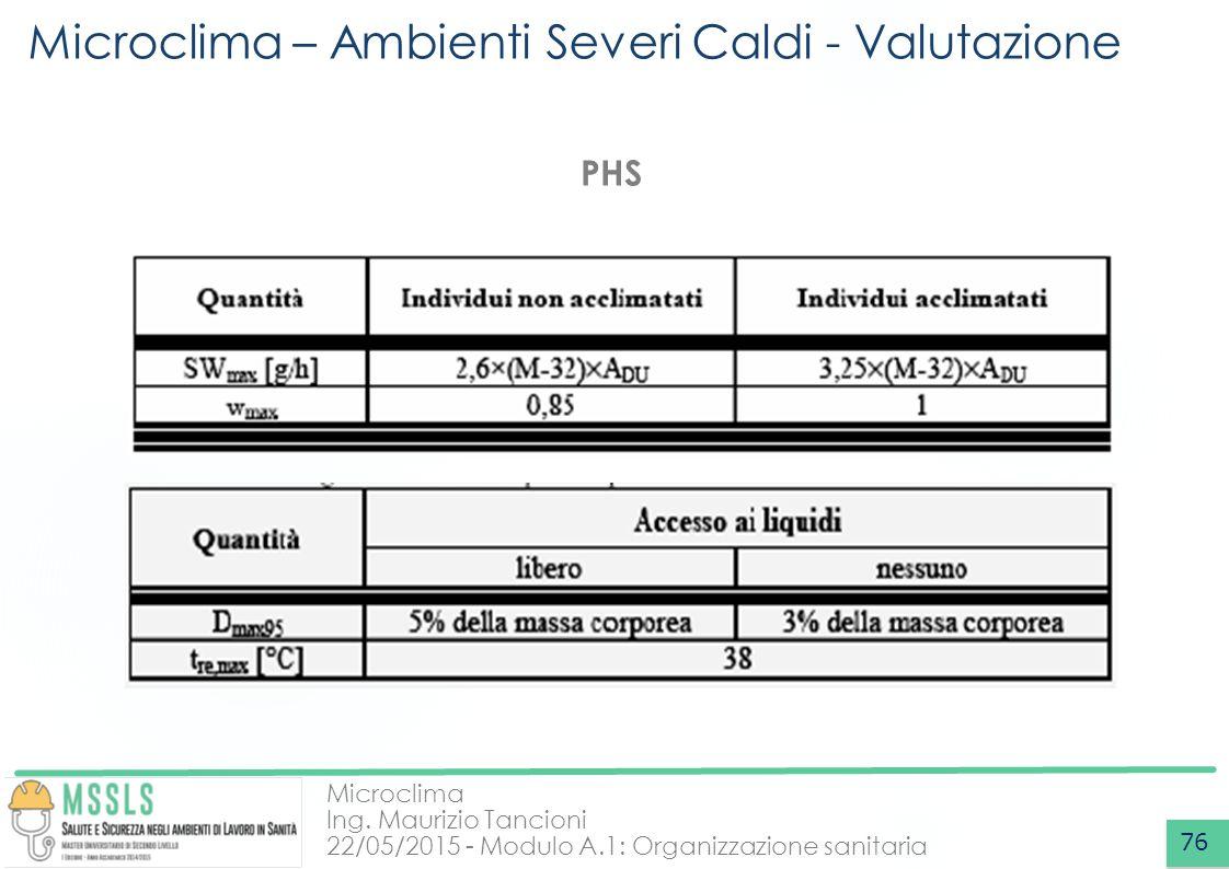 Microclima Ing. Maurizio Tancioni 22/05/2015 - Modulo A.1: Organizzazione sanitaria Microclima – Ambienti Severi Caldi - Valutazione 76 PHS