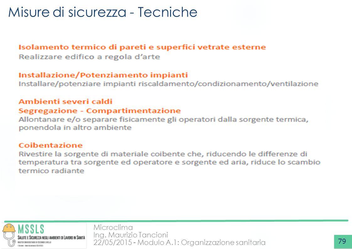Microclima Ing. Maurizio Tancioni 22/05/2015 - Modulo A.1: Organizzazione sanitaria Misure di sicurezza - Tecniche 79
