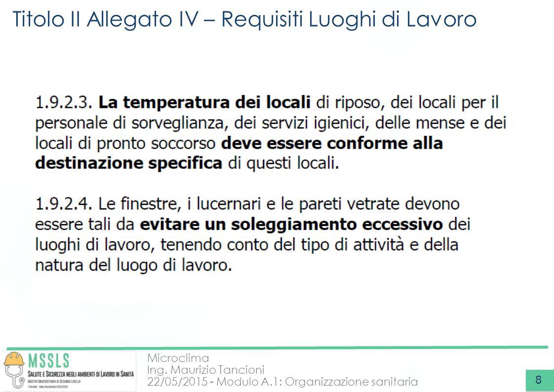Microclima Ing. Maurizio Tancioni 22/05/2015 - Modulo A.1: Organizzazione sanitaria Titolo II Allegato IV – Requisiti Luoghi di Lavoro 8