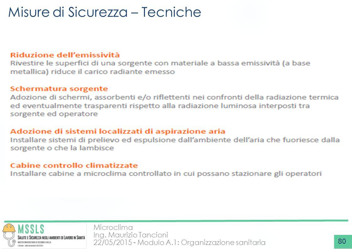 Microclima Ing. Maurizio Tancioni 22/05/2015 - Modulo A.1: Organizzazione sanitaria Misure di Sicurezza – Tecniche 80