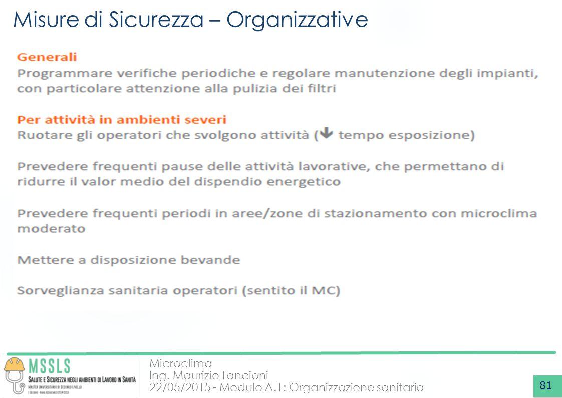 Microclima Ing. Maurizio Tancioni 22/05/2015 - Modulo A.1: Organizzazione sanitaria Misure di Sicurezza – Organizzative 81