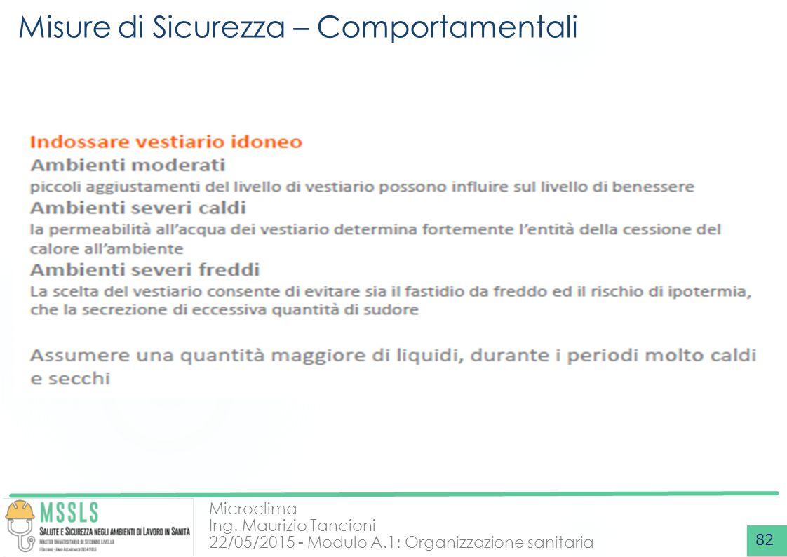 Microclima Ing. Maurizio Tancioni 22/05/2015 - Modulo A.1: Organizzazione sanitaria Misure di Sicurezza – Comportamentali 82