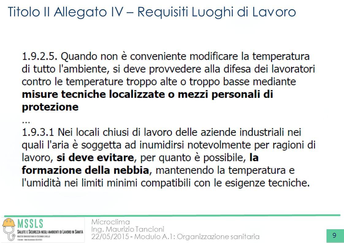 Microclima Ing. Maurizio Tancioni 22/05/2015 - Modulo A.1: Organizzazione sanitaria Titolo II Allegato IV – Requisiti Luoghi di Lavoro 9