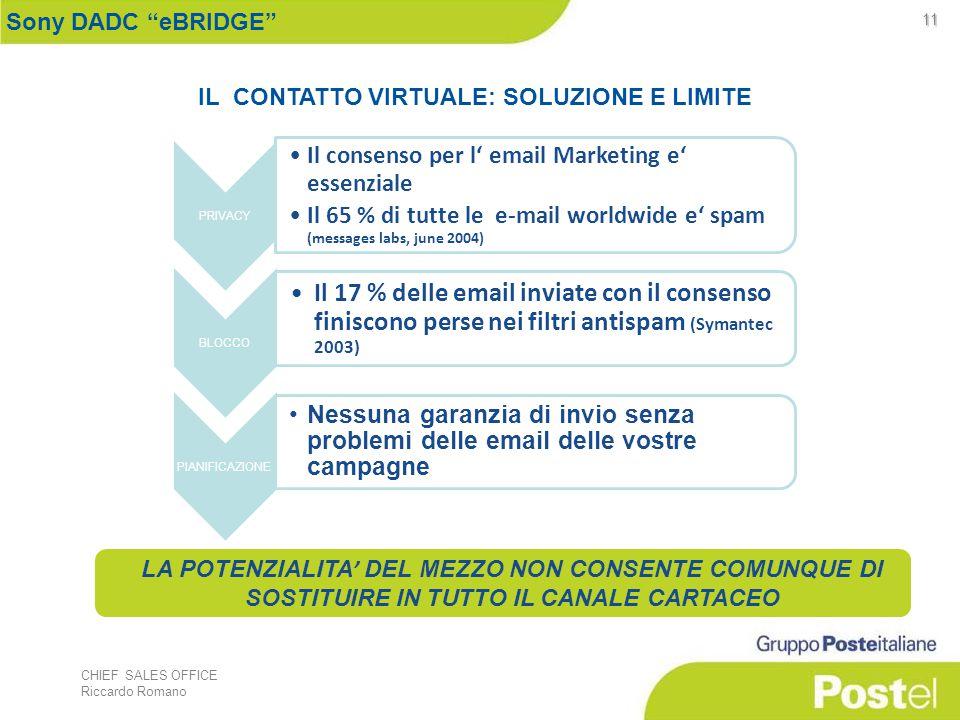 CHIEF SALES OFFICE Riccardo Romano 11 IL CONTATTO VIRTUALE: SOLUZIONE E LIMITE PRIVACY Il consenso per l' email Marketing e' essenziale Il 65 % di tut