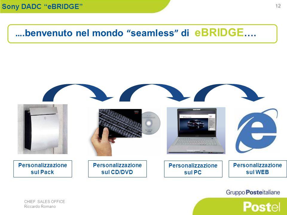 """CHIEF SALES OFFICE Riccardo Romano 12 ….benvenuto nel mondo """" seamless """" di eBRIDGE …. Sony DADC """"eBRIDGE"""" Personalizzazione sul Pack Personalizzazion"""