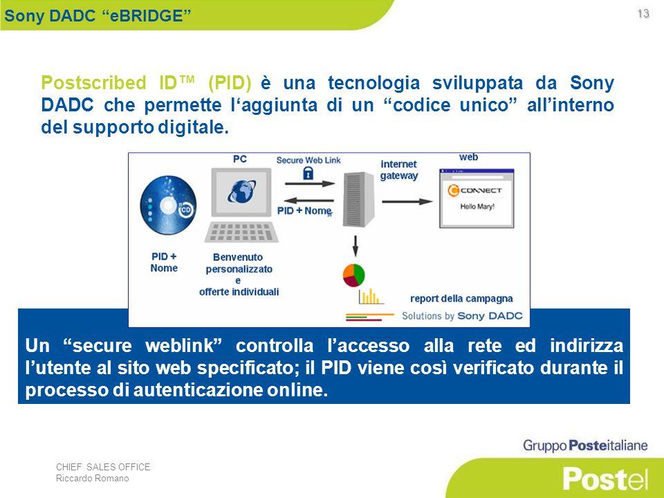 CHIEF SALES OFFICE Riccardo Romano 13 Un secure weblink controlla l'accesso alla rete ed indirizza l'utente al sito web specificato; il PID viene così verificato durante il processo di autenticazione online.