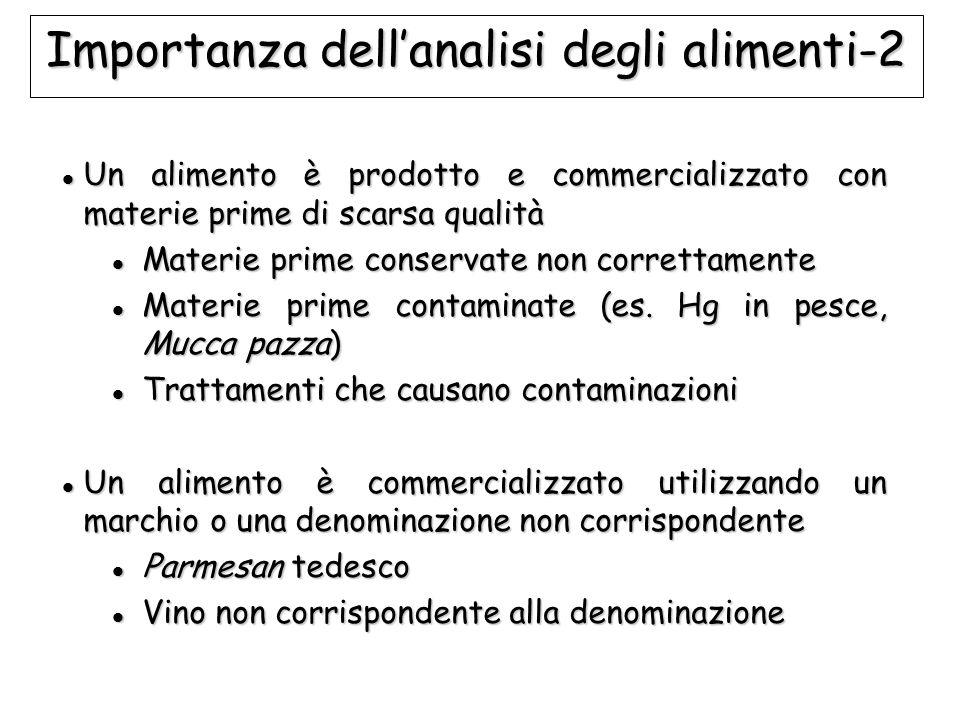 Importanza dell'analisi degli alimenti-2 Un alimento è prodotto e commercializzato con materie prime di scarsa qualità Un alimento è prodotto e commer