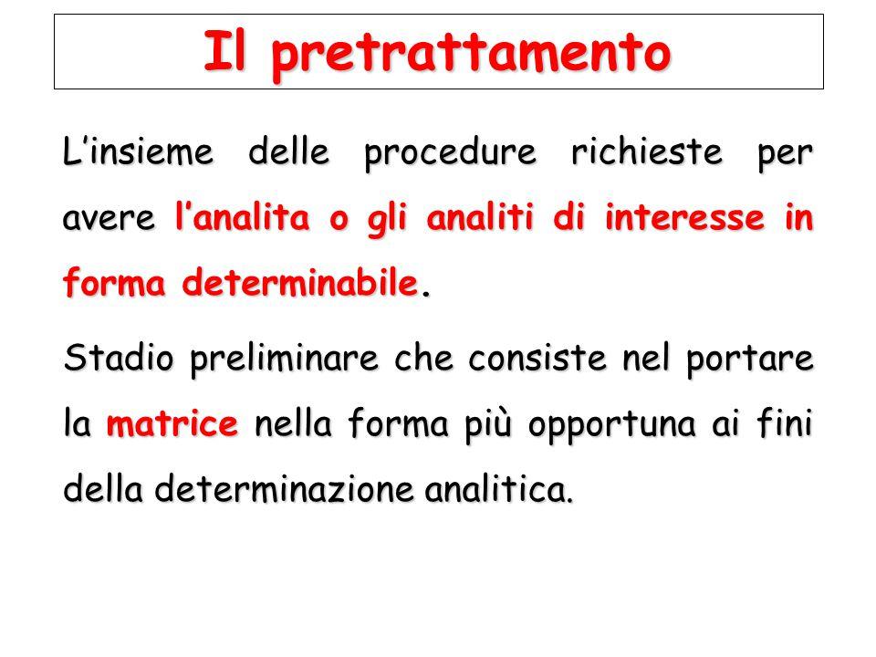 Il pretrattamento L'insieme delle procedure richieste per avere l'analita o gli analiti di interesse in forma determinabile. Stadio preliminare che co