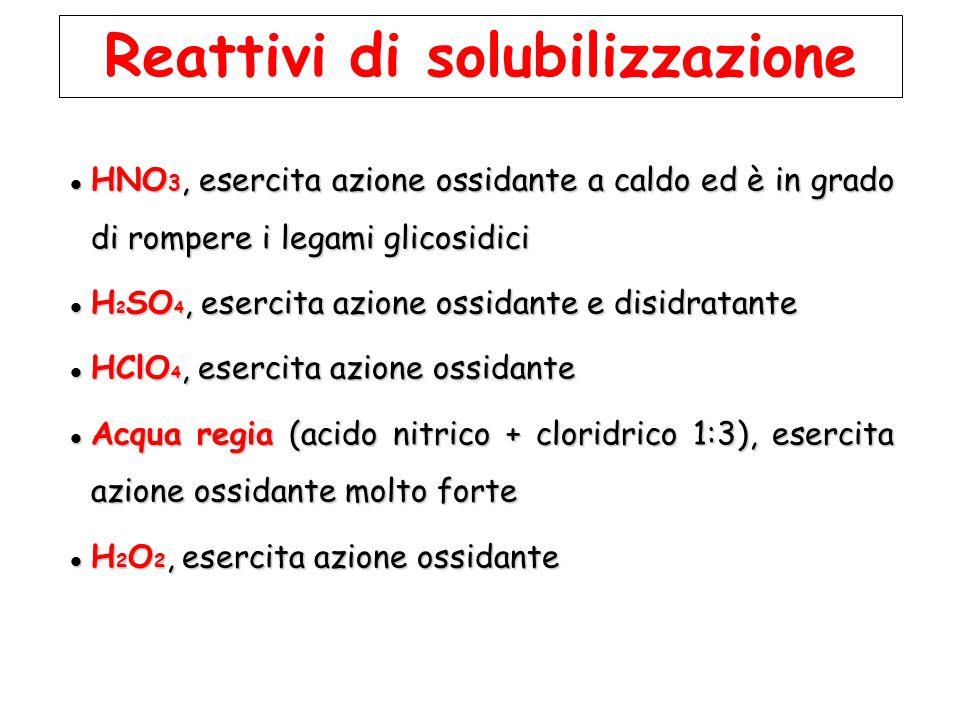 Reattivi di solubilizzazione HNO 3, esercita azione ossidante a caldo ed è in grado di rompere i legami glicosidici HNO 3, esercita azione ossidante a
