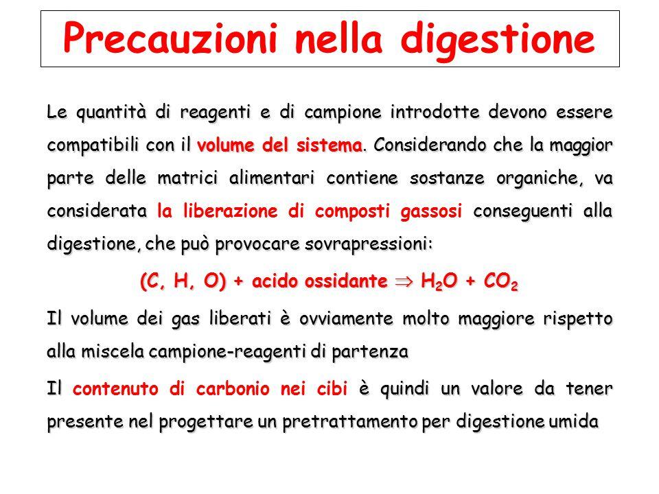 Precauzioni nella digestione Le quantità di reagenti e di campione introdotte devono essere compatibili con il volume del sistema. Considerando che la