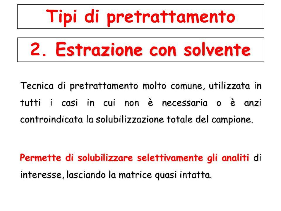 Estrazione con solvente 2. Estrazione con solvente Tecnica di pretrattamento molto comune, utilizzata in tutti i casi in cui non è necessaria o è anzi