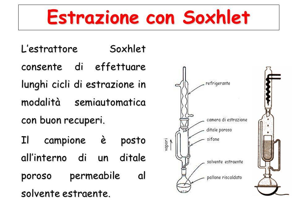 Estrazione con Soxhlet L'estrattore Soxhlet consente di effettuare lunghi cicli di estrazione in modalità semiautomatica con buon recuperi. Il campion