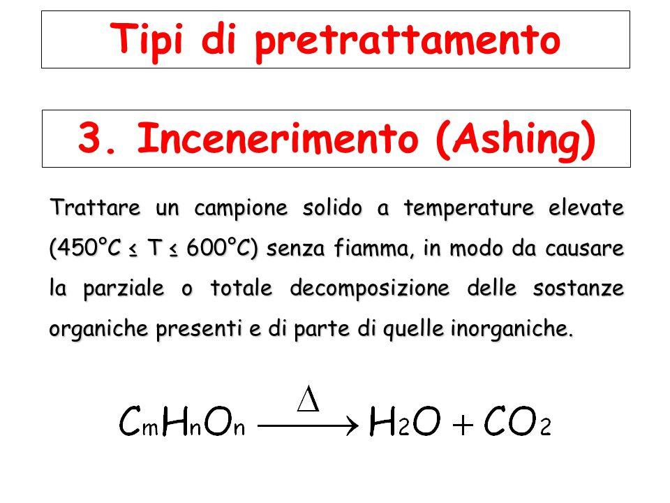 3. Incenerimento (Ashing) Trattare un campione solido a temperature elevate (450°C ≤ T ≤ 600°C) senza fiamma, in modo da causare la parziale o totale