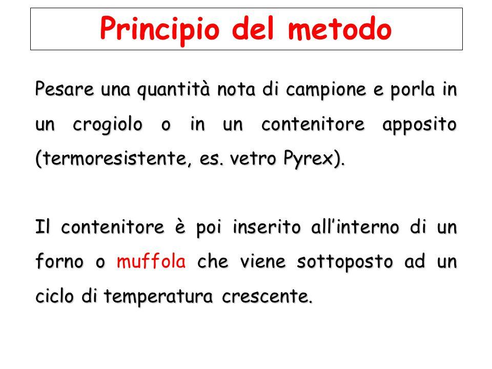 Principio del metodo Pesare una quantità nota di campione e porla in un crogiolo o in un contenitore apposito (termoresistente, es. vetro Pyrex). Il c