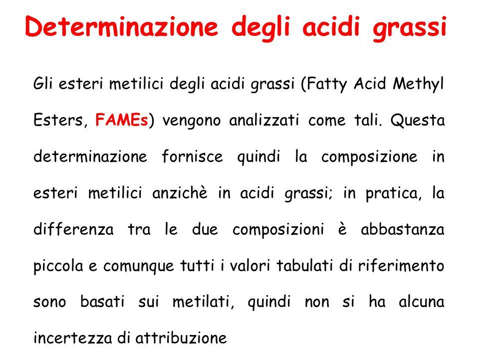 Gli esteri metilici degli acidi grassi (Fatty Acid Methyl Esters, FAMEs) vengono analizzati come tali. Questa determinazione fornisce quindi la compos