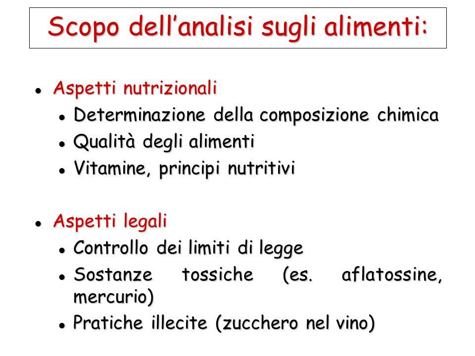 Scopo dell'analisi sugli alimenti: Aspetti nutrizionali Aspetti nutrizionali Determinazione della composizione chimica Determinazione della composizio