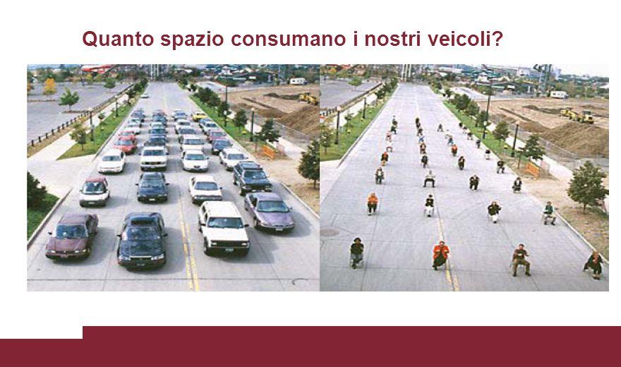 Quanto spazio consumano i nostri veicoli?