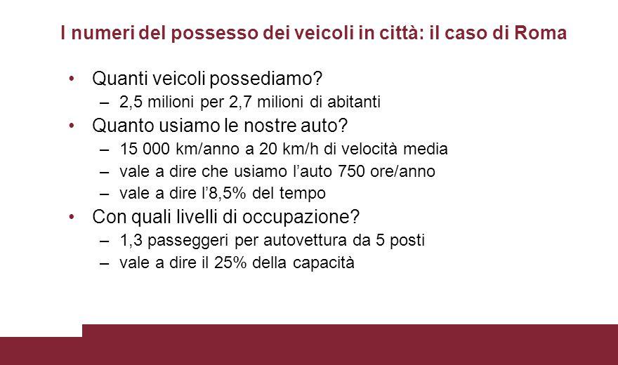 I numeri del possesso dei veicoli in città: il caso di Roma Quanti veicoli possediamo? –2,5 milioni per 2,7 milioni di abitanti Quanto usiamo le nostr