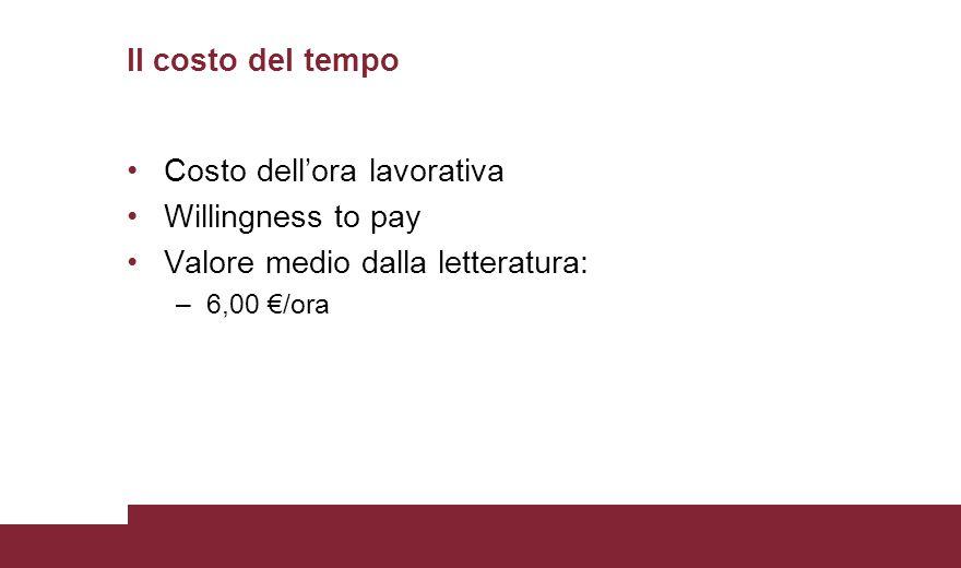 Costo dell'ora lavorativa Willingness to pay Valore medio dalla letteratura: –6,00 €/ora Il costo del tempo