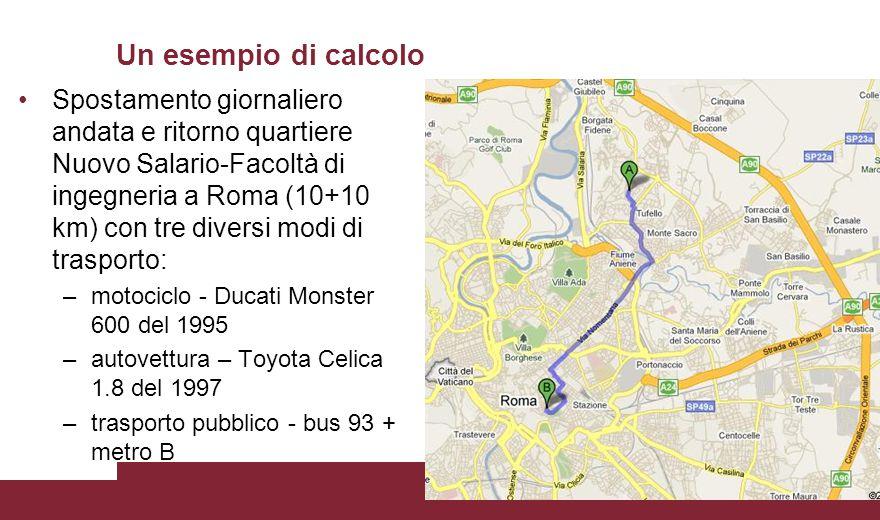 Spostamento giornaliero andata e ritorno quartiere Nuovo Salario-Facoltà di ingegneria a Roma (10+10 km) con tre diversi modi di trasporto: –motociclo - Ducati Monster 600 del 1995 –autovettura – Toyota Celica 1.8 del 1997 –trasporto pubblico - bus 93 + metro B Un esempio di calcolo