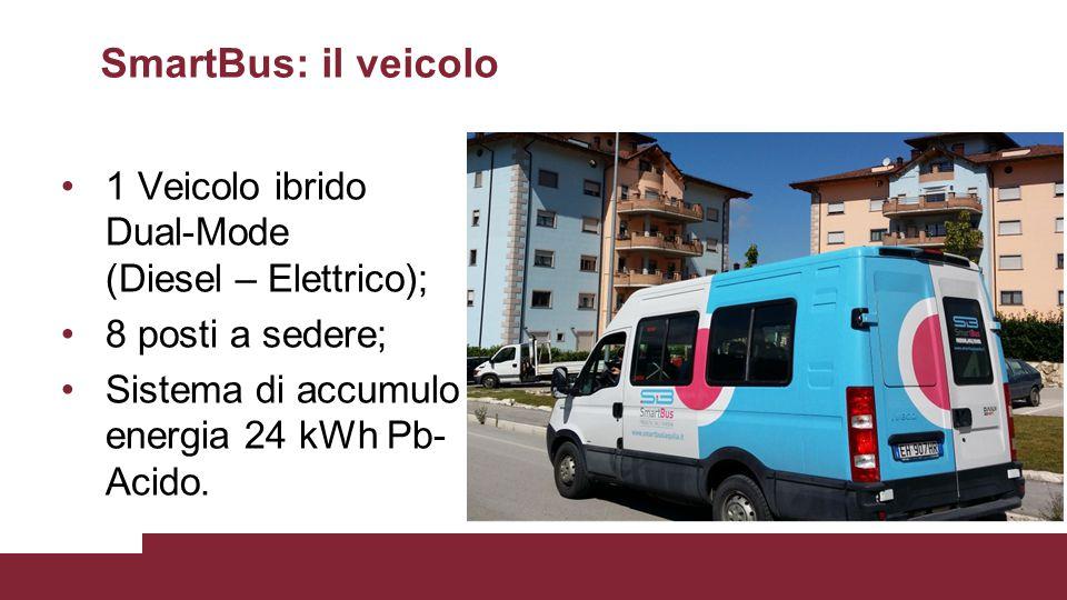 SmartBus: il veicolo 1 Veicolo ibrido Dual-Mode (Diesel – Elettrico); 8 posti a sedere; Sistema di accumulo energia 24 kWh Pb- Acido.