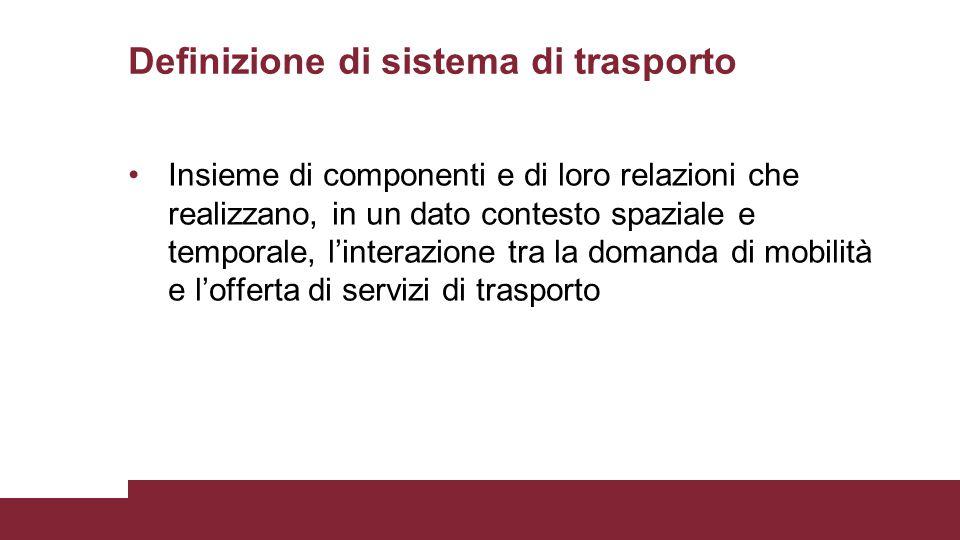 Definizione di sistema di trasporto Insieme di componenti e di loro relazioni che realizzano, in un dato contesto spaziale e temporale, l'interazione tra la domanda di mobilità e l'offerta di servizi di trasporto