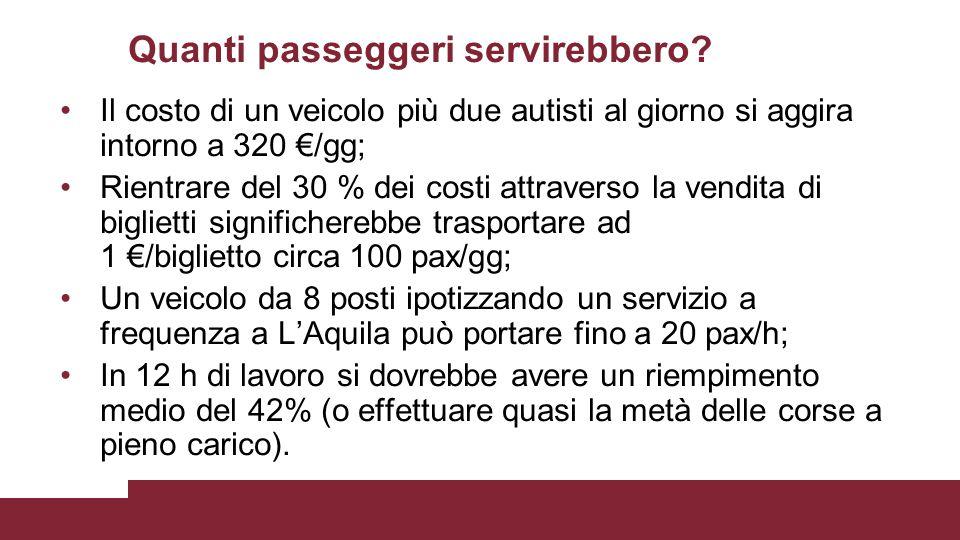 Quanti passeggeri servirebbero? Il costo di un veicolo più due autisti al giorno si aggira intorno a 320 €/gg; Rientrare del 30 % dei costi attraverso
