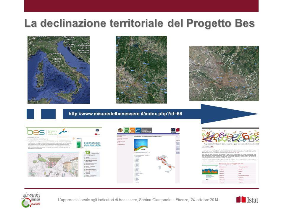 L'approccio locale agli indicatori di benessere, Sabina Giampaolo – Firenze, 24 ottobre 2014 La declinazione territoriale del Progetto Bes http://www.misuredelbenessere.it/index.php?id=66