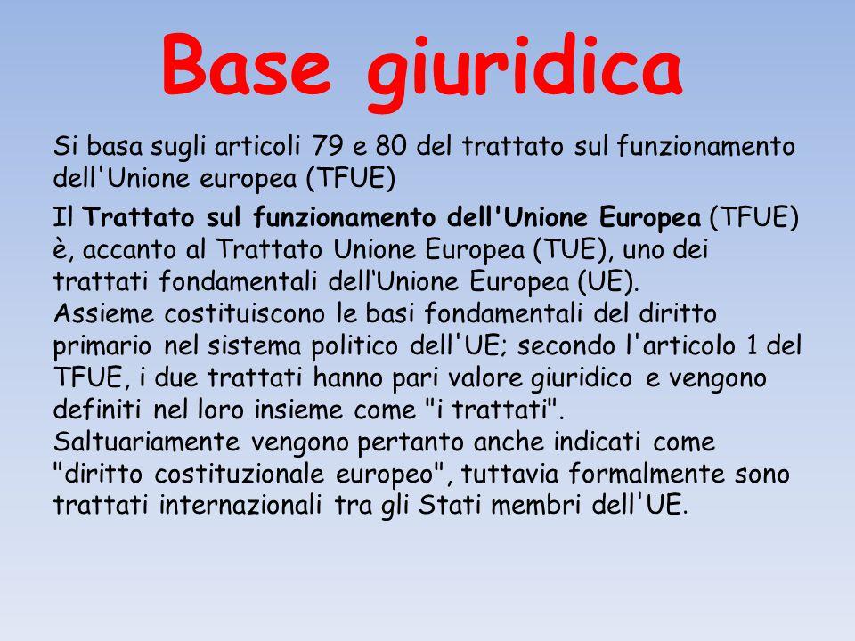 Base giuridica Si basa sugli articoli 79 e 80 del trattato sul funzionamento dell Unione europea (TFUE) Il Trattato sul funzionamento dell Unione Europea (TFUE) è, accanto al Trattato Unione Europea (TUE), uno dei trattati fondamentali dell'Unione Europea (UE).