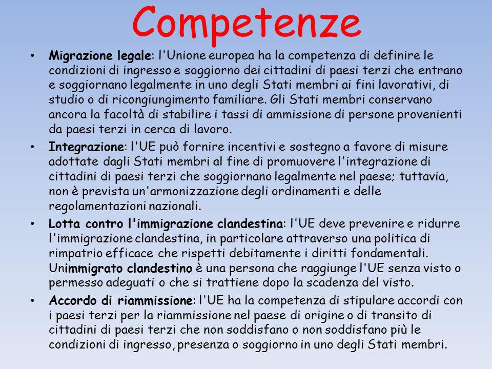 Competenze Migrazione legale: l Unione europea ha la competenza di definire le condizioni di ingresso e soggiorno dei cittadini di paesi terzi che entrano e soggiornano legalmente in uno degli Stati membri ai fini lavorativi, di studio o di ricongiungimento familiare.