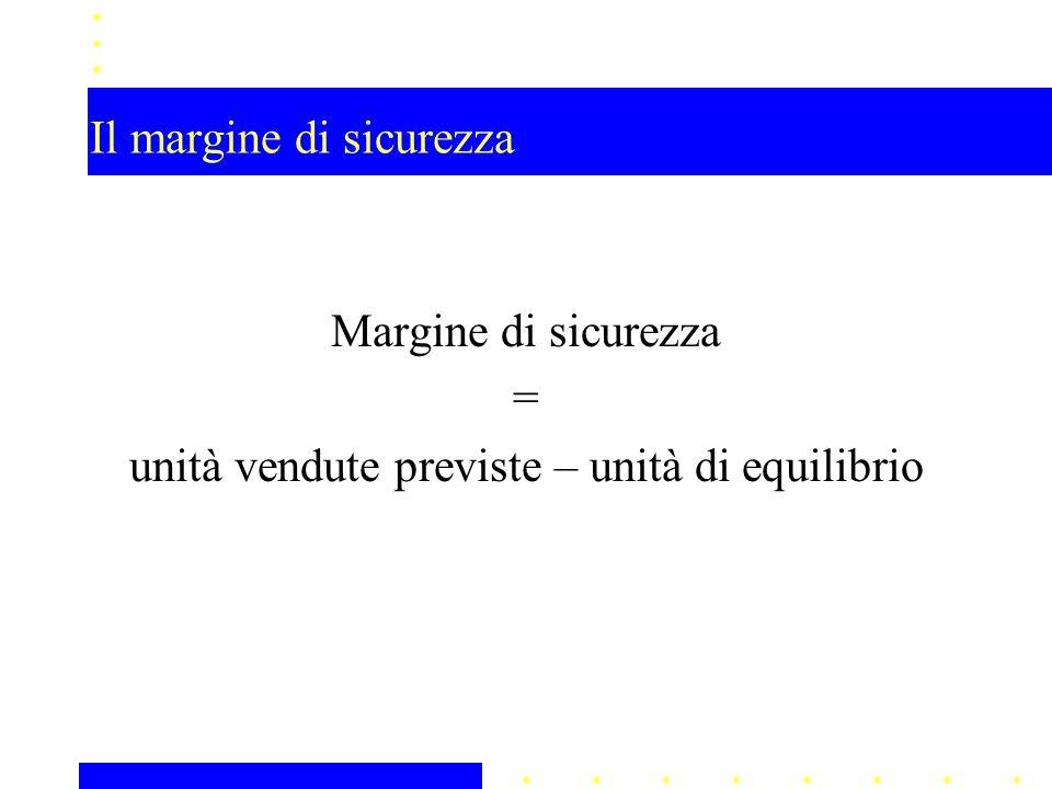 Il margine di sicurezza Margine di sicurezza = unità vendute previste – unità di equilibrio