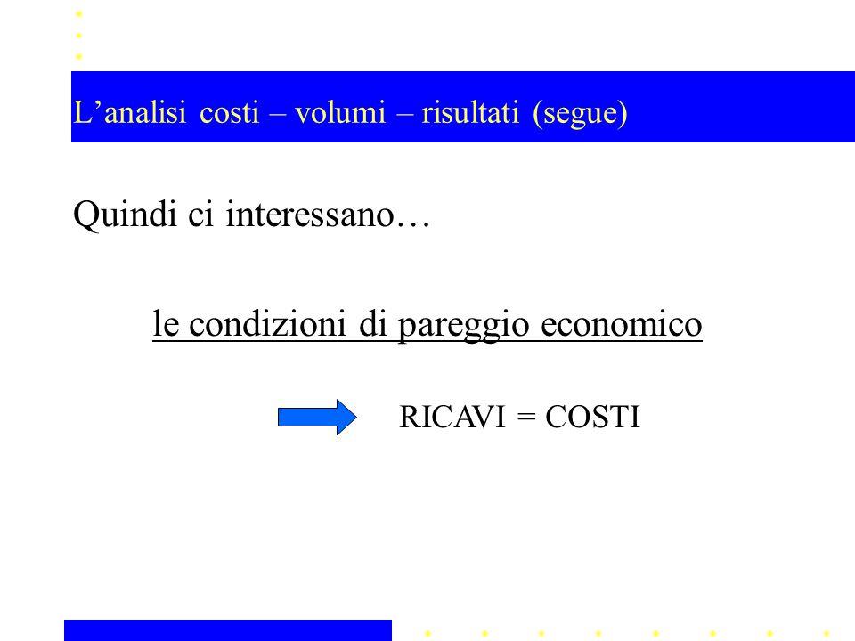 L'analisi costi – volumi – risultati (segue) Quindi ci interessano… le condizioni di pareggio economico RICAVI = COSTI