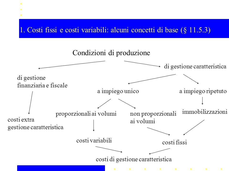 1. Costi fissi e costi variabili: alcuni concetti di base (§ 11.5.3) Condizioni di produzione di gestione finanziaria e fiscale di gestione caratteris