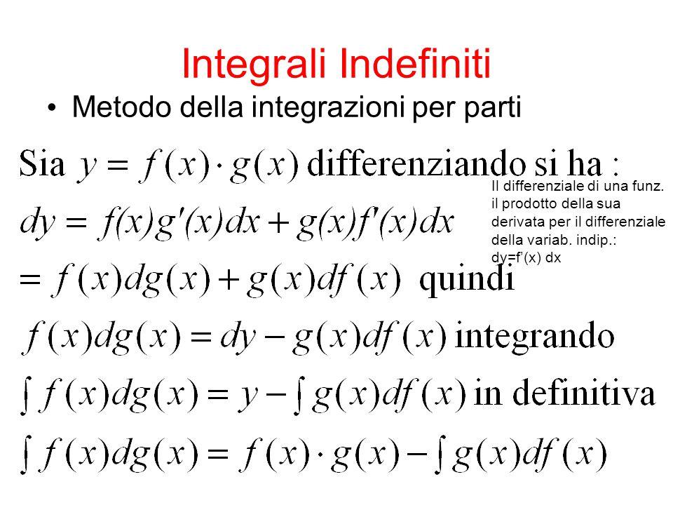 Integrali Indefiniti Metodo della integrazioni per parti Il differenziale di una funz. il prodotto della sua derivata per il differenziale della varia