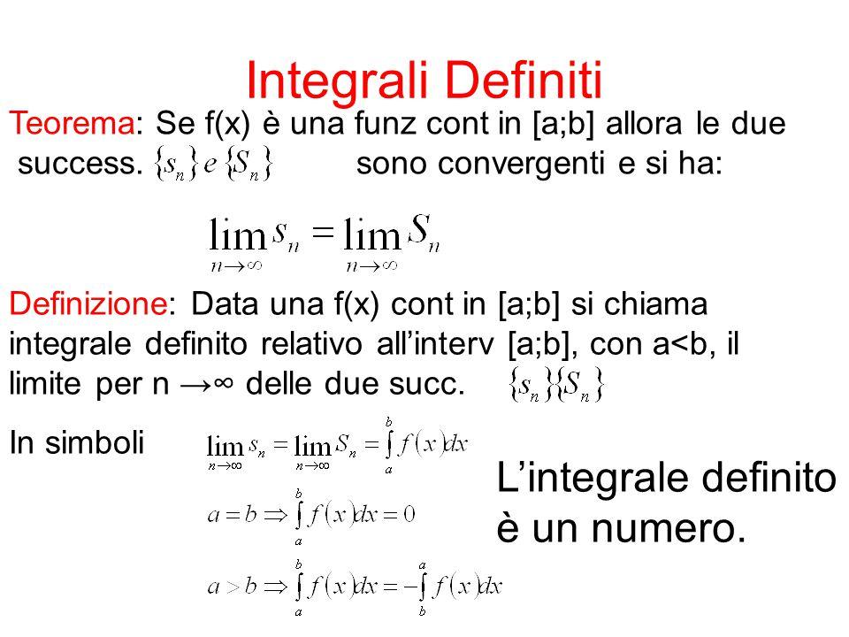 Integrali Definiti Teorema: Se f(x) è una funz cont in [a;b] allora le due success. sono convergenti e si ha: Definizione: Data una f(x) cont in [a;b]