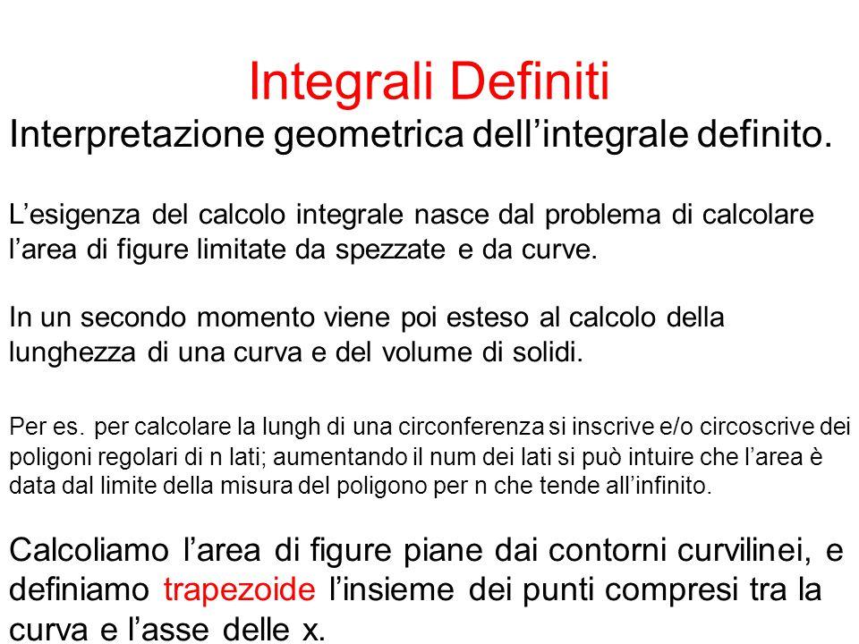 Integrali Definiti Indicando con T l'area del trapezoide e con s n e S n l'area del plurirettangolo inscritto e di quello circoscritto al trapezoide si ha: s n <T< S n.